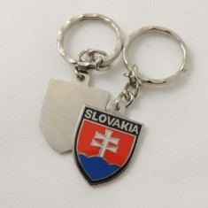 Kľúčenka SLOVAKIA štít